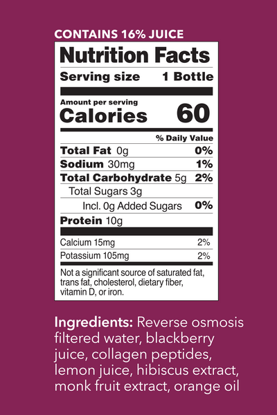 Blackberry Hibiscus Collagen Water Nutrition Facts. Contains 16% Juice. Serving Size: 1 Bottle. Per Serving Values - Calories: 60. Total Fat: 0g (0% DV). Sodium: 30mg (1% DV). Total Carbohydrate: 5g (2% DV). Total Sugars: 3g. Incl 0g Added Sugars (0% DV). Protein: 10g. Calcium: 15mg (2% DV). Potassium: 105 mg (2% DV).