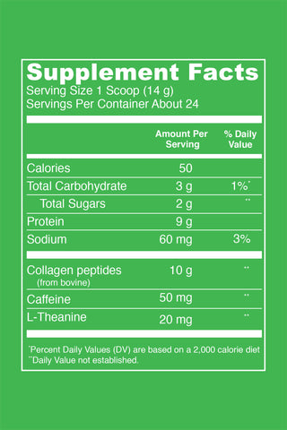 Matcha Collagen (12oz) Supplement Facts. Serving Size: 1 Scoop (14 g). Servings Per Container: About 24. Per Serving Values: Calories: 50. Total Carbohydrates: 3 g (<1% DV). Total Sugars: 2g. Protein: 9 g. Sodium: 60 mg (3% DV). Collagen Peptides (from Bovine): 10 g. Caffeine: 50 mg. L-Theanine: 20 mg.