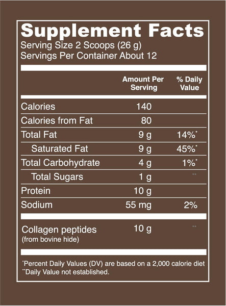 Mocha Collagen Creamer (11.2 oz. Canister). Serving Size: 2 Scoops (26 g). Servings Per Container: About 12. Amount Per Serving: 140 calories - per serving. 80 calories from Fat. 9g Total Fat (14% DV). 9 g Saturated Fat (45% DV). 4 g Total Carbohydrate (1% DV). 1 g Total Sugars. 10 g Protein. 55 mg Sodium (2% DV). 10 g Collagen peptides (from bovine hide).