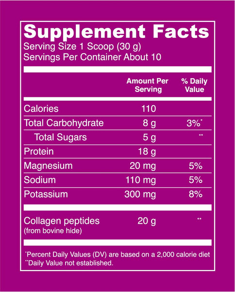 Collagen Peptides Dark Chocolate Blackberry Supplement Facts. Serving Size: 1 Scoop (30g). Servings per container: about 10. Per serving values - Calories: 110. Total carbohydrate: 8g (3% DV). Total Sugars: 5g. Protein: 18g. Magnesium: 20 mg (5% DV). Sodium: 110 mg (4% DV). Potassium: 300 mg (8% DV). Collagen Peptides (bovine hide): 20g.