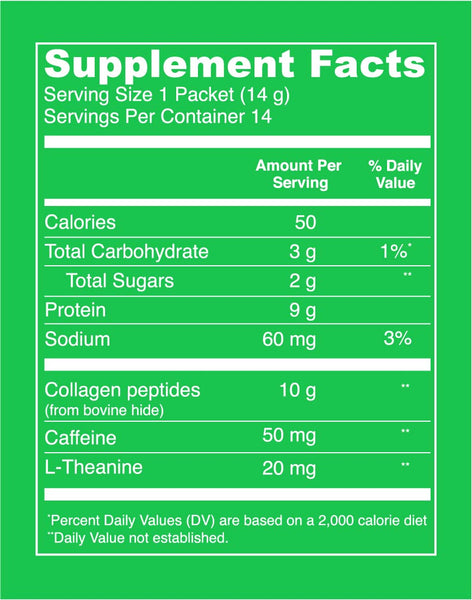Matcha Collagen (Stick Packs) Supplement Facts. Serving Size: 1 Packet (14 g). Servings Per Container: 14. Per Serving Values: Calories: 50. Total Carbohydrates: 3 g (<1% DV). Total Sugars: 2g. Protein: 9 g. Sodium: 60 mg (3% DV). Collagen Peptides (from Bovine): 10 g. Caffeine: 50 mg. L-Theanine: 20 mg.