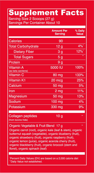 Veggie Blend (9.7 oz) Supplement Facts. Serving Size: 2 Scoops (27g). Servings per container: about 10. Per serving values - Calories: 90. Total Carbohydrate: 12g (4% DV). Dietary Fiber: 3g (12% DV). Total Sugars: 5g. Protein: 9g. Vitamin A: 5000 IU (100% DV). Vitamin C: 80mg (133% DV). Vitamin K1: 20 mcg (25% DV). Calcium: 50 mg (5% DV). Iron: 2mg (11% DV). Magnesium: 50 mg (13% DV). Sodium: 100mg (4% DV). Potassium: 330mg (9% DV). Collagen Peptides: 10g. Organic Vegetable and Fruit Blend: 17g.