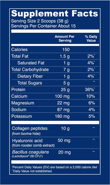Collagen Whey Banana Cinnamon Supplement Facts. Serving Size: 2 Scoops (38g). Servings per container: about 15. Per Serving values - Calories: 150. Total Fat: 1.5 g (2% DV). Saturated Fat: 1g (4% DV). Total Carbohydrate: 7 g (2% DV). Dietary Fiber: 1g (4% DV). Total Sugars: 5g. Protein: 25 g (36% DV). Calcium: 100 mg (10% DV). Magnesium: 22 mg (6% DV). Sodium: 87 mg (4% DV). Potassium: 180 mg (5% DV). Collagen Peptides (from bovine hide): 10 g. Hyaluronic Acid (from rooster comb extract): 50 mg. Bacillus coagulans (LactoSpore 2B CFU): 20 mg).