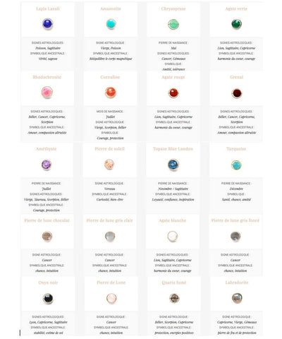 Interchangeable gold garnet independant earrings designer earrings
