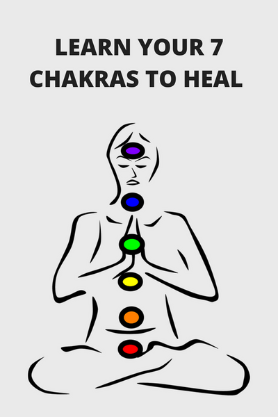 LEARN ABOUT YOUR 7 CHAKRAS & HOW TO HEAL THEM