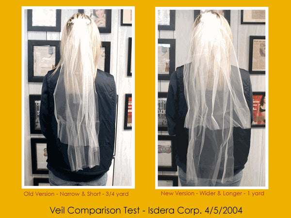 Bachelorette Party Veil & Tiara Guide - Our Opinions