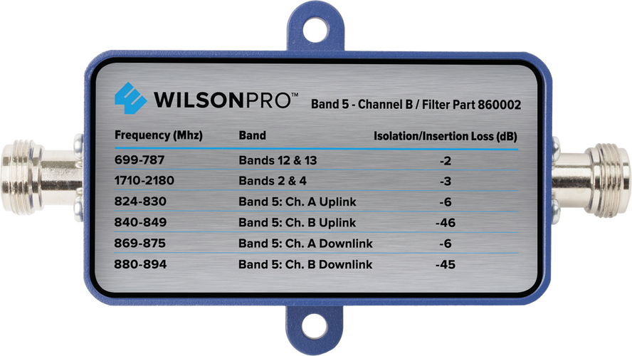 Band 5 Channel B Filter (F Connector)