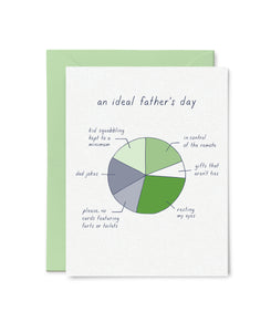 Ideal Father's Day Card