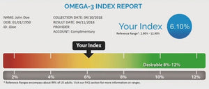 Omega-3 Index Test 10% off RRP Test Report | HealthMasters