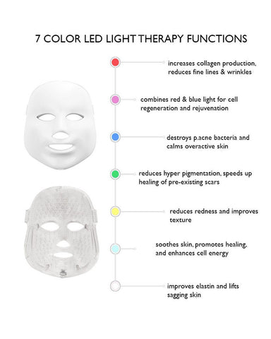 5 Reasons Why Led Light Face Masks Are The Bomb Mello Beauty