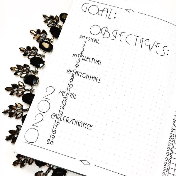 Goal setting with small goal steps