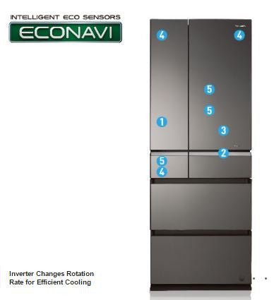 530L 6 Door Fridge