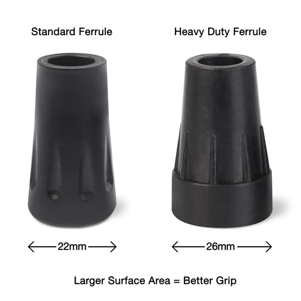 Heavy Duty Ferrules (Pair)