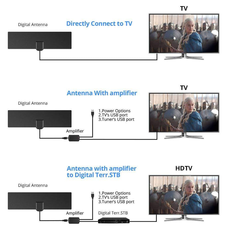 4K HDTV Antenna (2018 Version)
