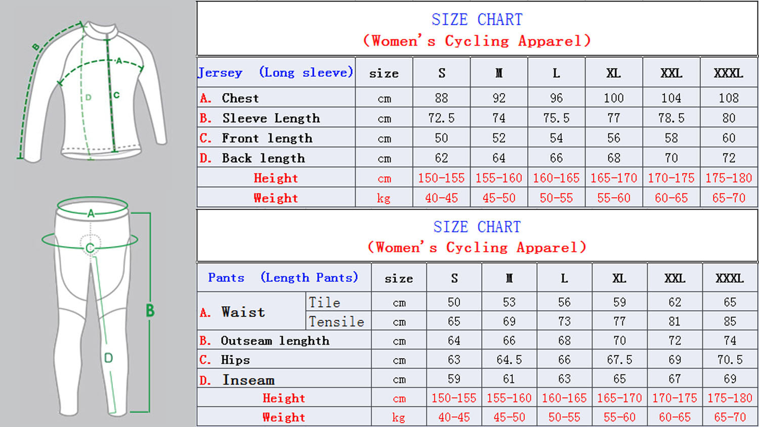 Womens weight chart gallery free any chart examples womens weight chart images free any chart examples height weight chart woman image collections free any nvjuhfo Images