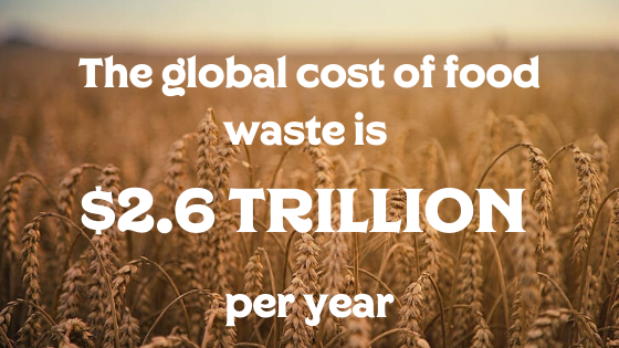 the global cost of food waste is 2.6 trillion dollars per year
