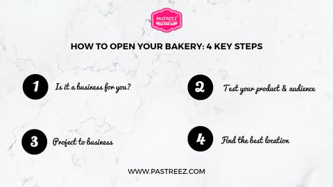 How to open a bakery or restaurant in 4 steps