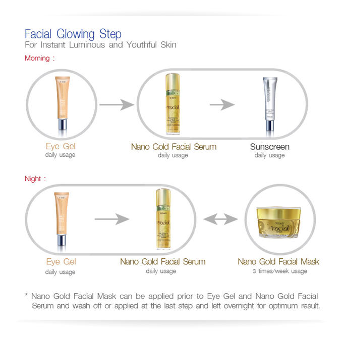 Facial Glowing Step