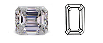 emerald cut diamond image and diagram showing cut style