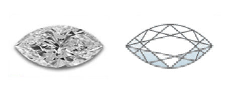 marquise or navette cut diamond image and diagram showing cut style