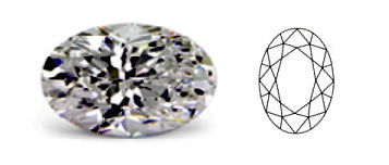 oval cut diamond image and diagram showing cut style