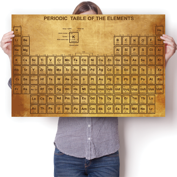 Vintage Periodic Table