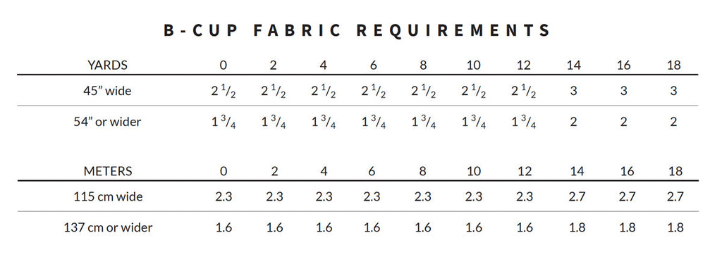 Elio Top B-Cup Fabric Recommendations