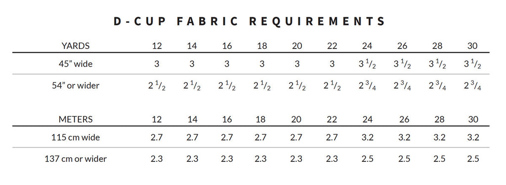 Elio Top D-Cup Fabric Recommendations