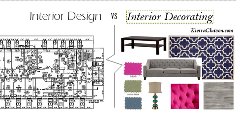 Interior Design School And Career Guide For Students