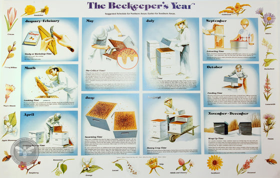 The Beekeeper's Year Poster