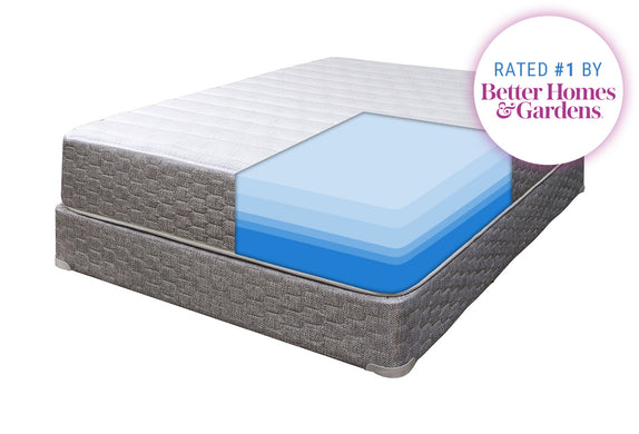 "Special Promotion 12"" Miranda Medium Plush Gel Memory Mattress + Free Mattress Protector"