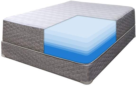 Twin XL Mattresses