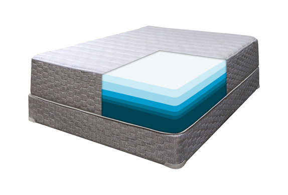 Venus Halcyon-Comfort Plush Mattress