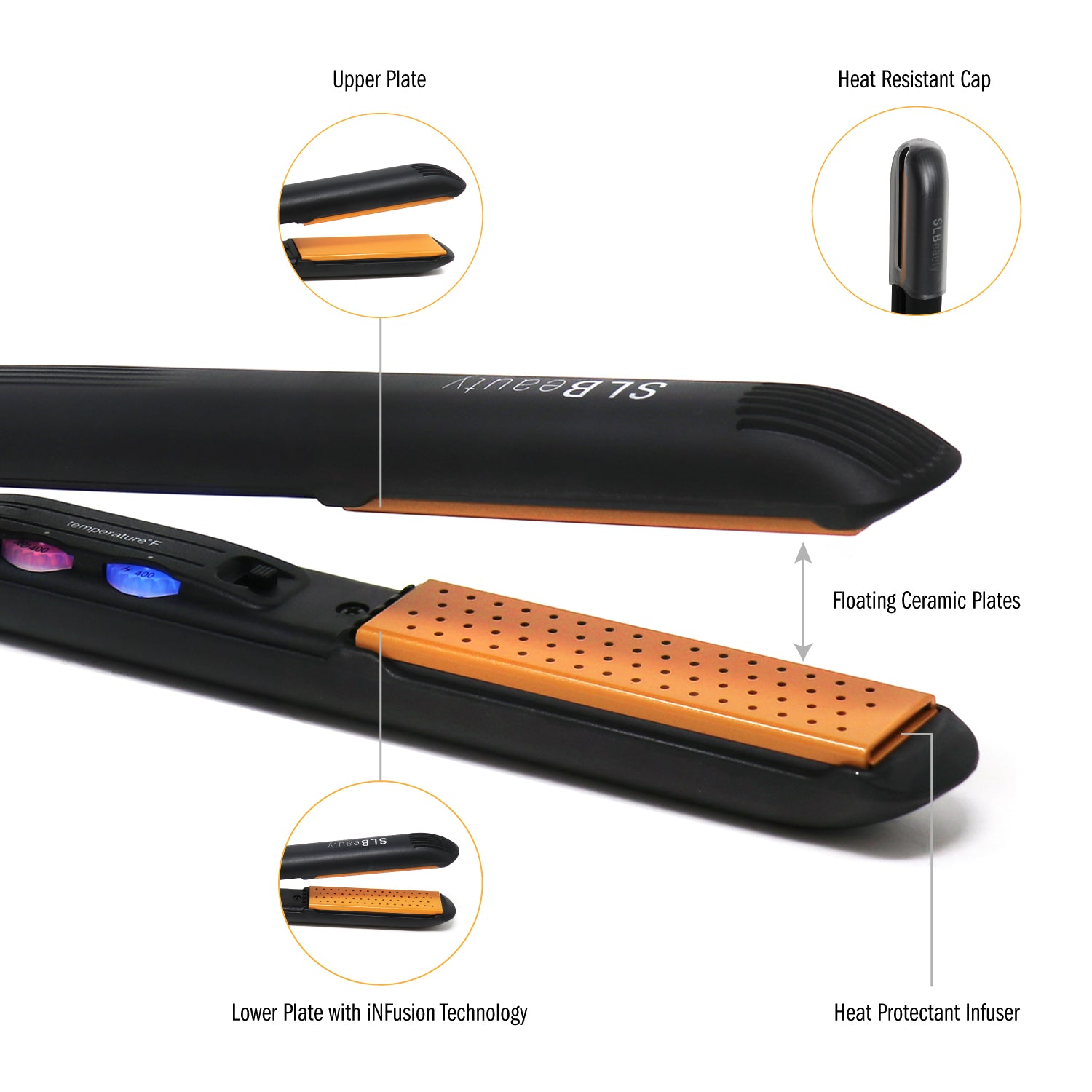 SLB Flat Iron Features