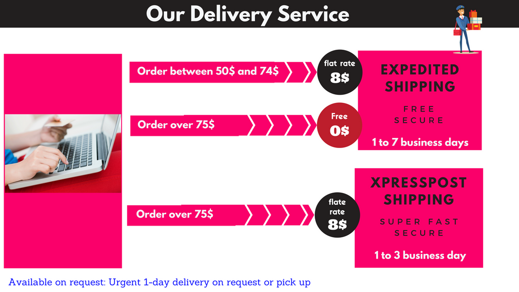 illaminous Shipping Service - Delivery Options