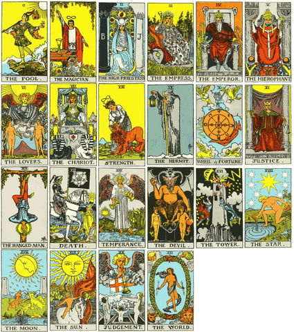 Introduction to Tarot and how Tarot works