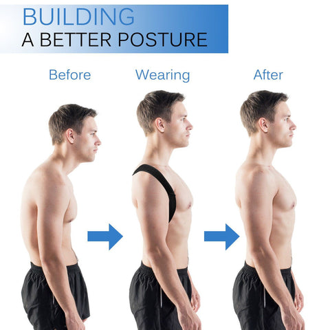 Best Posture Corrector + 4 Free Gift eBooks | IGOGES
