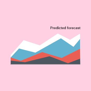 Forecast your spending and savings within your Budget Spreadsheet