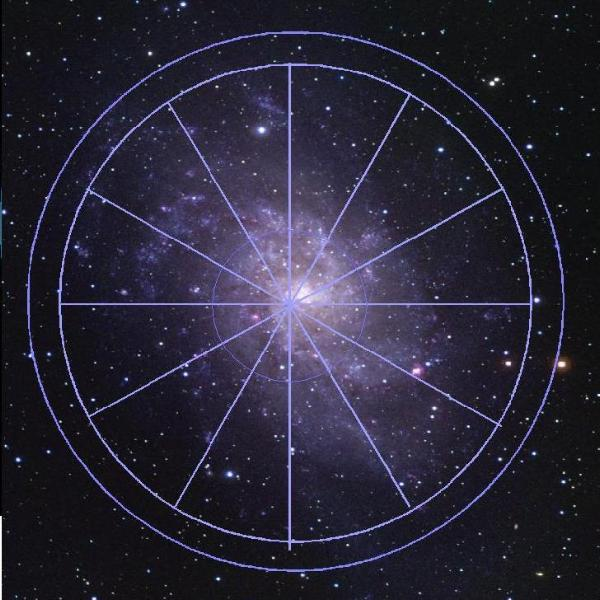 Planetary Transits Astrology Reading