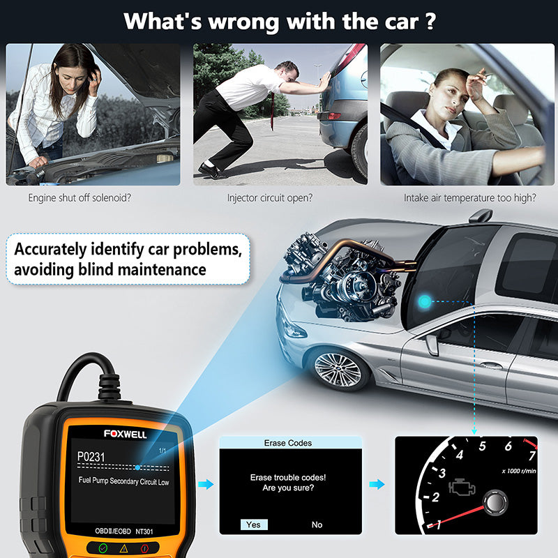 Full Color Professional OBD2 Scanner