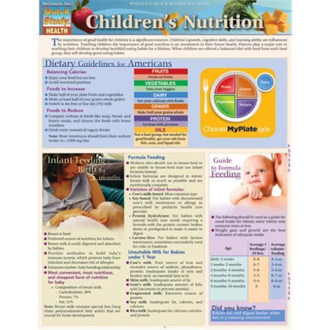 Children's Nutrition Bar Chart