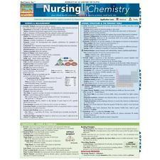 Nursing Chemistry Bar Chart