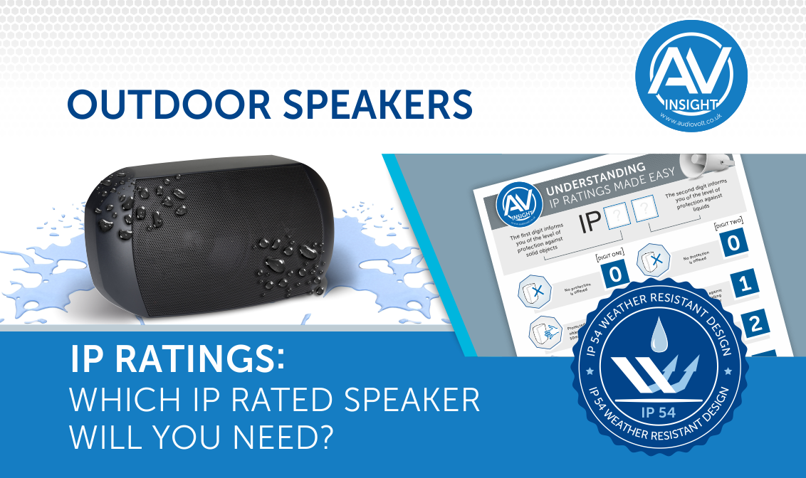 IP Rated Speakers explained by a simple graph | Audio Volt