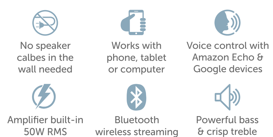 Key features of the Bluetooth Lithe Audio Speaker