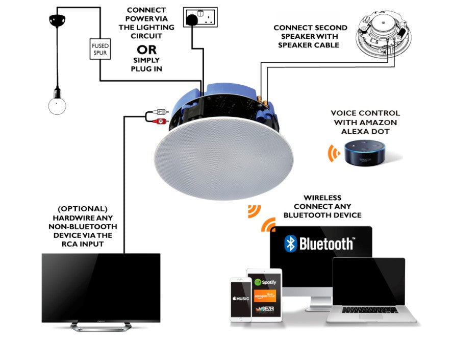 Wiring layout for a Lithe Audio Bluetooth Wireless Ceiling Speaker