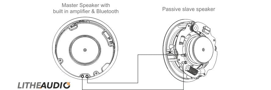Showing the passive speaker layout in a Lithe Audio Bluetooth kit