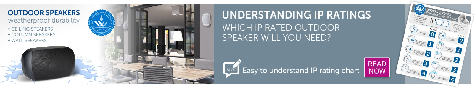 Read our blog Now - Which IP rated speaker is correct for you?