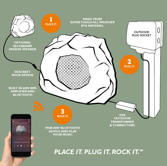Quick and easy installation guide for the Lithe Audio Outdoor Bluetooth Rock Speakers