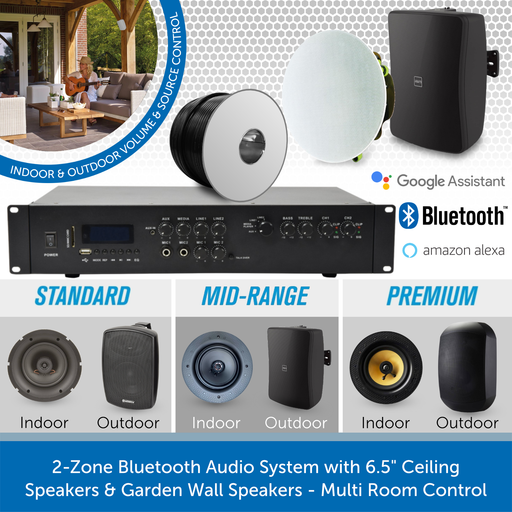 "2-Zone Bluetooth Audio System with 6.5"" Ceiling Speakers & Garden Wall Speakers - Multi Room Control"