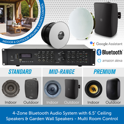 "4-Zone Bluetooth Audio System with 6.5"" Ceiling Speakers & Garden Wall Speakers - Multi Room Control"